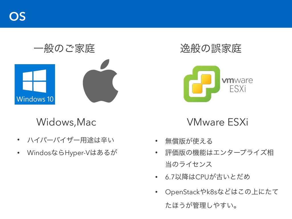 OS ҳൠͷޡՈఉ Ұൠͷ͝Ոఉ Widows,Mac VMware ESXi • ແঈ൛͕...
