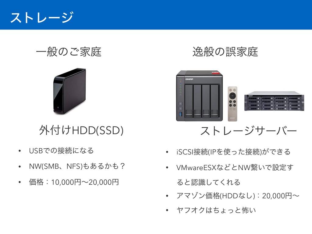 ετϨʔδ ҳൠͷޡՈఉ Ұൠͷ͝Ոఉ ֎͚HDD(SSD) ετϨʔδαʔόʔ • iSC...