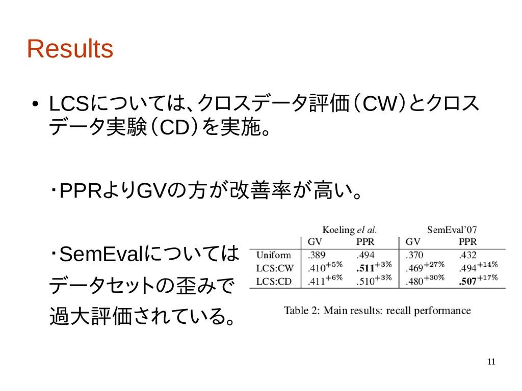 11 Results ● LCSについては、クロスデータ評価(CW)とクロス データ実験(CD...
