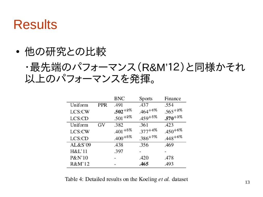 13 Results ● 他の研究との比較 ・最先端のパフォーマンス(R&M'12)と同様かそ...