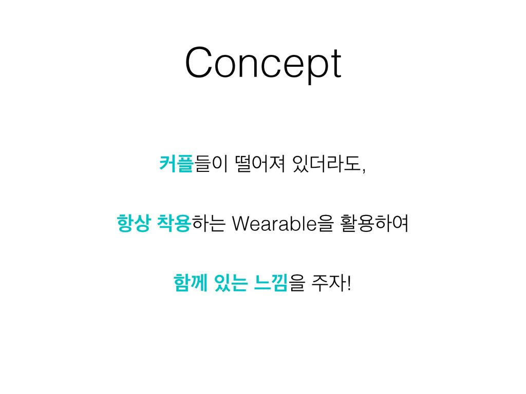 Concept ழٜ ڄযઉ ؊ۄب, ! ೦ ਊೞח Wearableਸ ഝਊೞৈ...