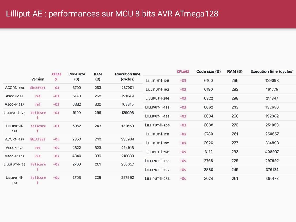 Lilliput-AE : performances sur MCU 8 bits AVR A...
