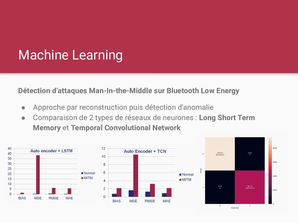 Machine Learning Détection d'attaques Man-In-th...