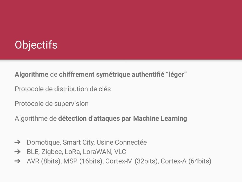 Objectifs Algorithme de chiffrement symétrique ...