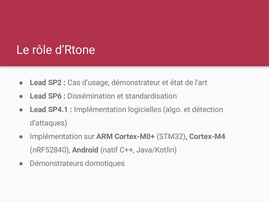 Le rôle d'Rtone ● Lead SP2 : Cas d'usage, démon...
