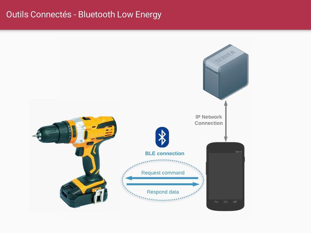 Outils Connectés - Bluetooth Low Energy