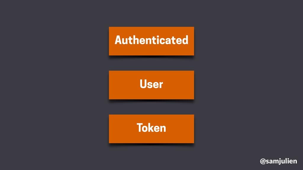 User Token Authenticated @samjulien