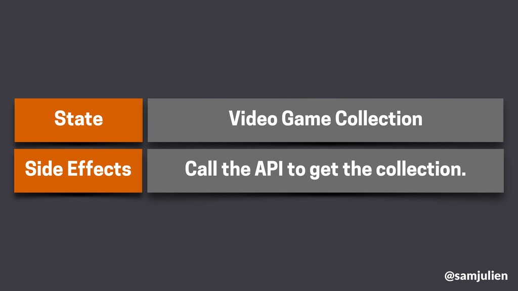 State Video Game Collection Side Effects Call t...