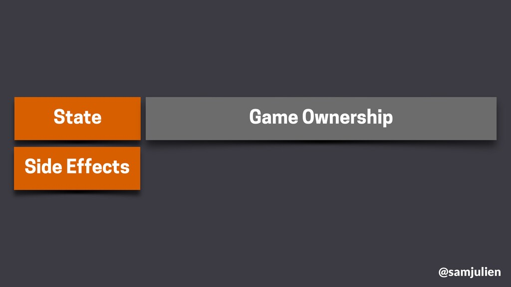 State Game Ownership Side Effects @samjulien