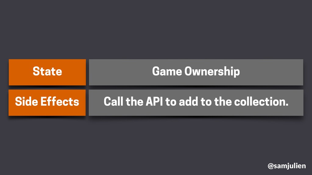 State Game Ownership Side Effects Call the API ...