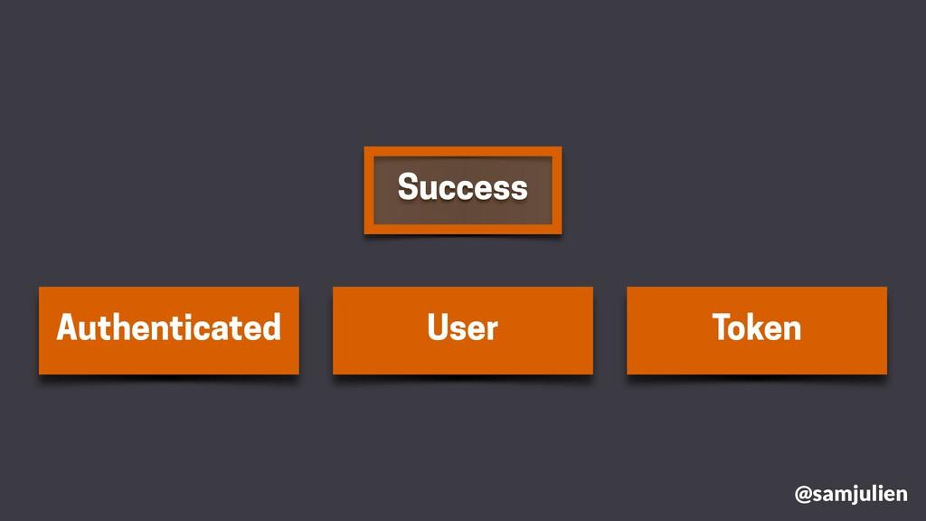 Success User Token Authenticated @samjulien
