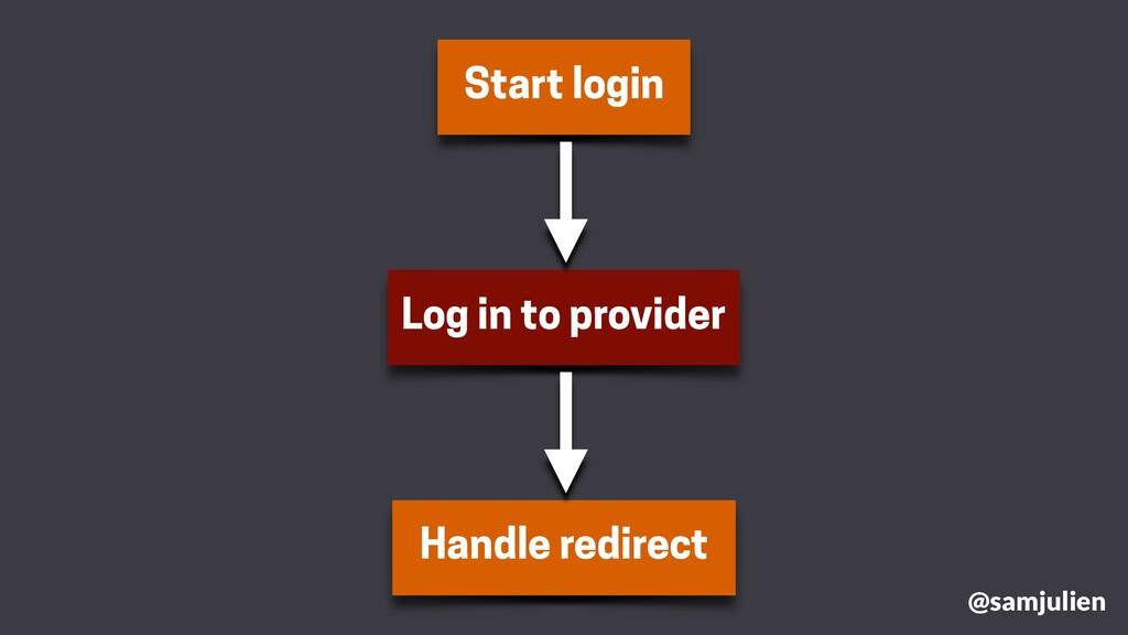 Start login Handle redirect Log in to provider ...