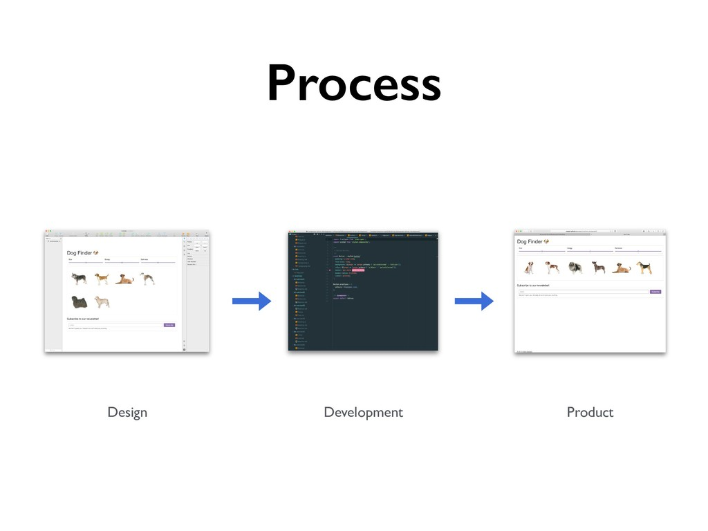 Process Development Product Design