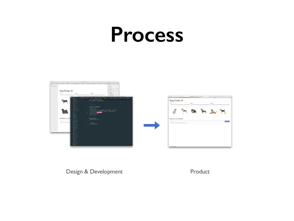 Process Product Design & Development