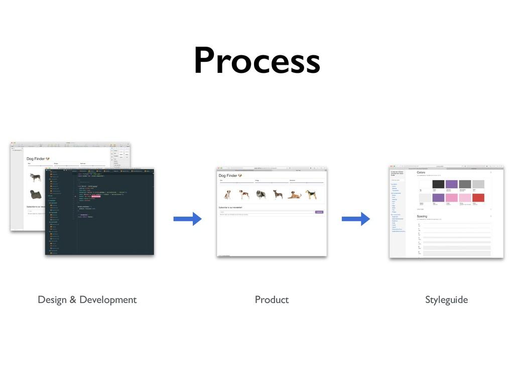 Process Product Design & Development Styleguide