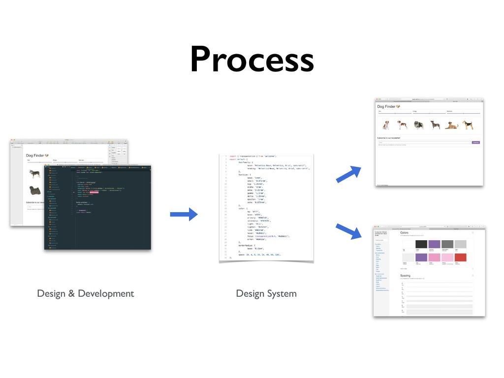 Process Design & Development Design System