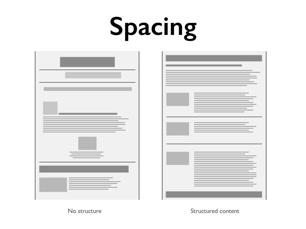 Spacing No structure Structured content