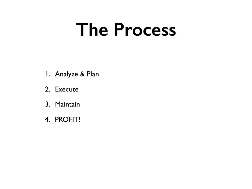 The Process 1. Analyze & Plan 2. Execute 3. Mai...