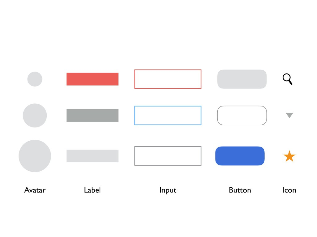 Label Button Icon Input Avatar