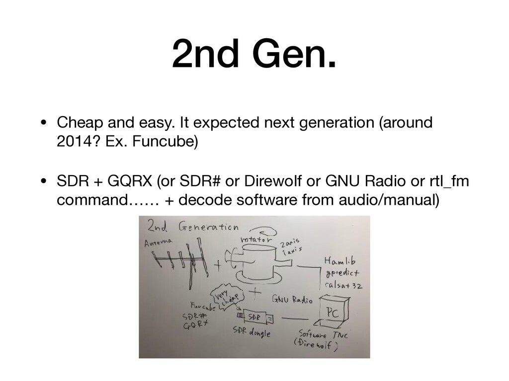 2nd Gen. • Cheap and easy. It expected next gen...