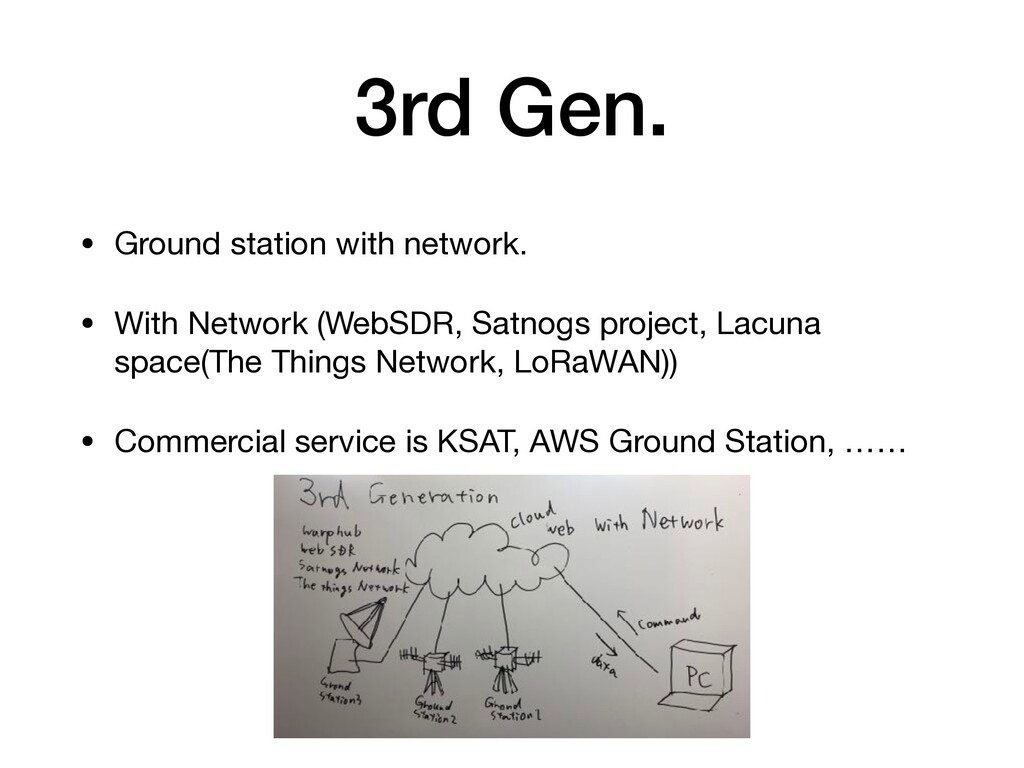3rd Gen. • Ground station with network.  • With...