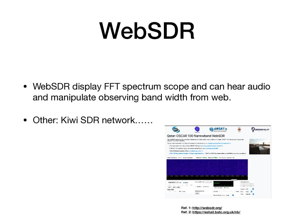 WebSDR • WebSDR display FFT spectrum scope and ...
