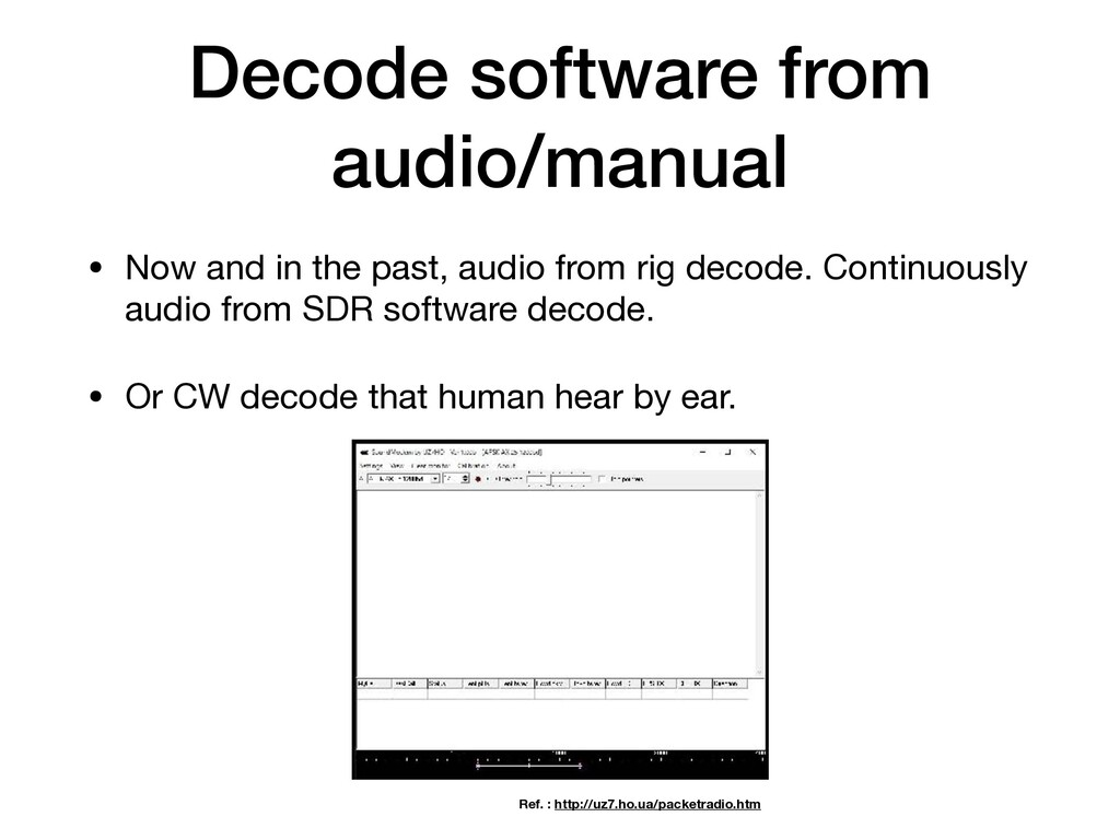 Decode software from audio/manual • Now and in ...