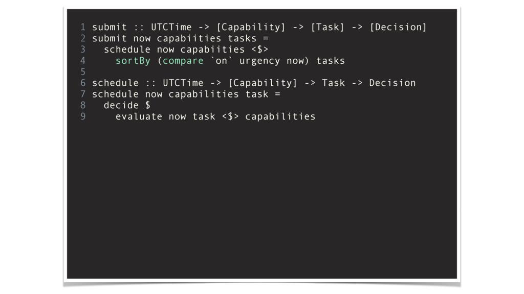 1 submit :: UTCTime -> [Capability] -> [Task] -...