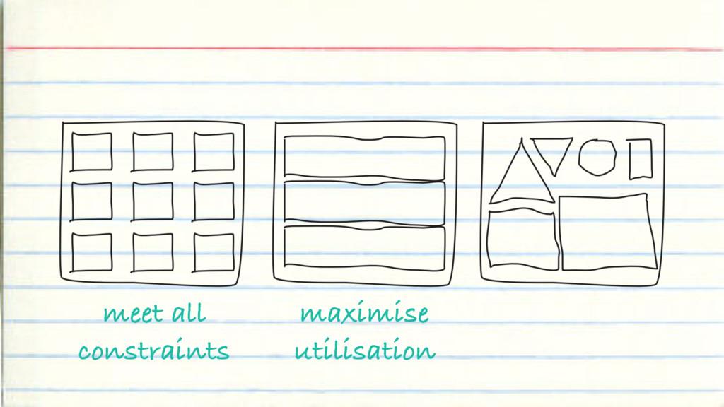 meet all constraints maximise utilisation