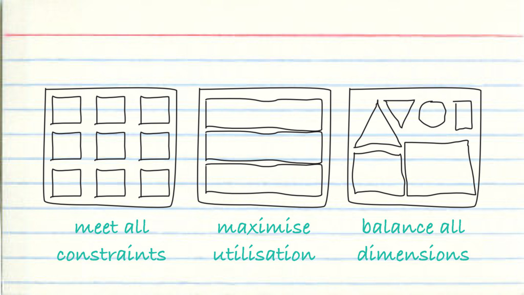 meet all constraints balance all dimensions max...