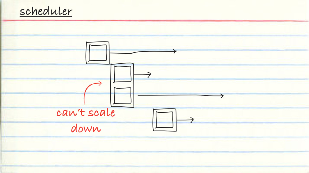 scheduler can't scale down