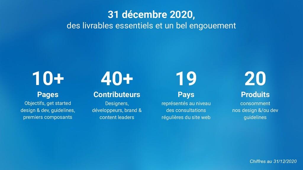 31 décembre 2020, des livrables essentiels et u...