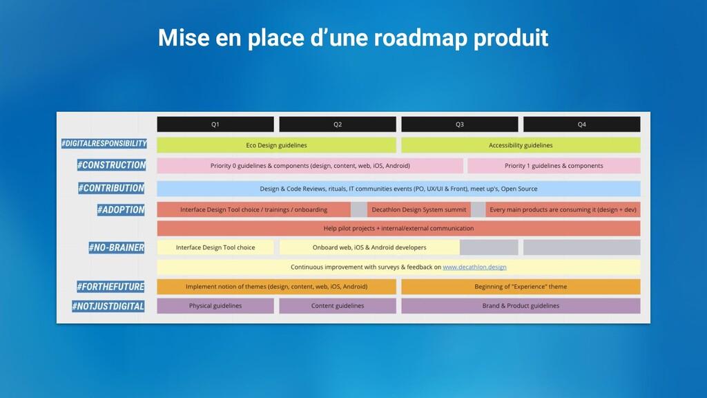 Mise en place d'une roadmap produit