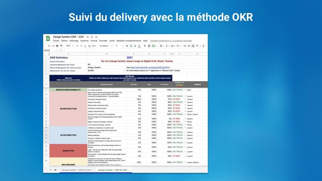 Suivi du delivery avec la méthode OKR