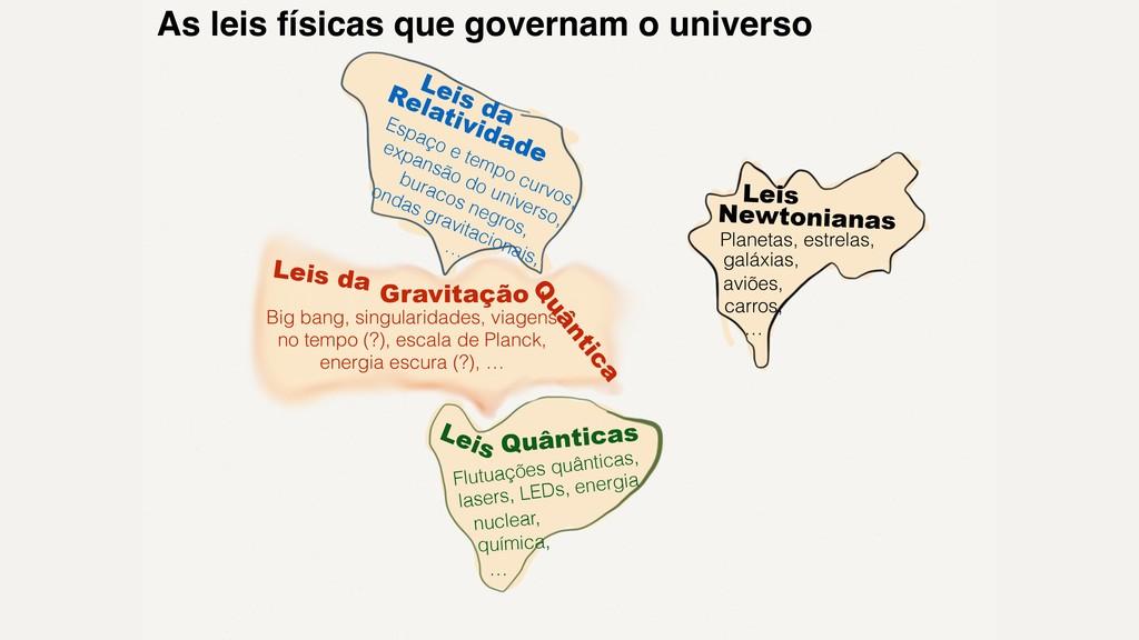 Leis da Leis da Relatividade Gravitação Q uânti...