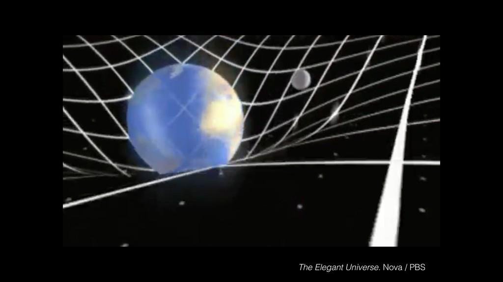 The Elegant Universe. Nova / PBS