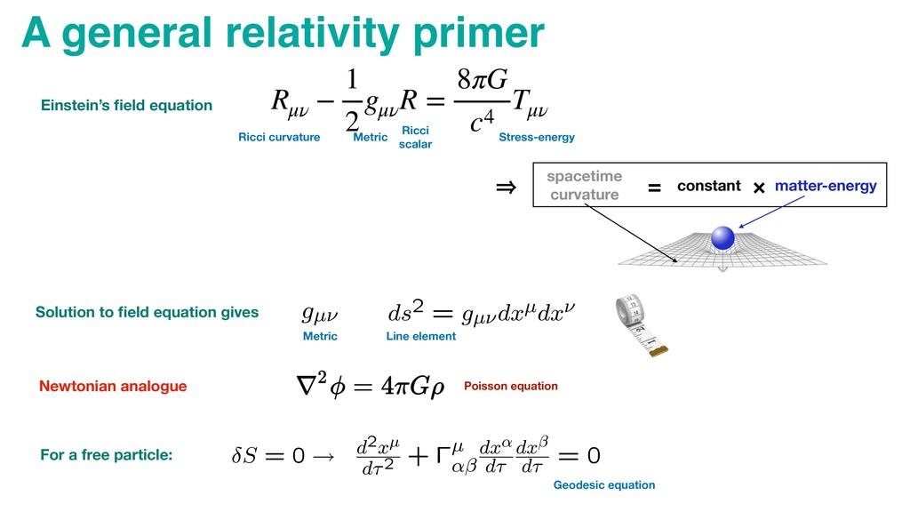 A general relativity primer Einstein's field equ...