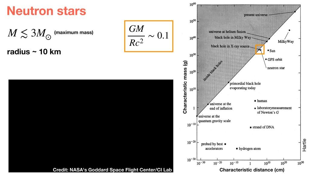 \ ' Sun GPS orbit . neutron star primordial bla...