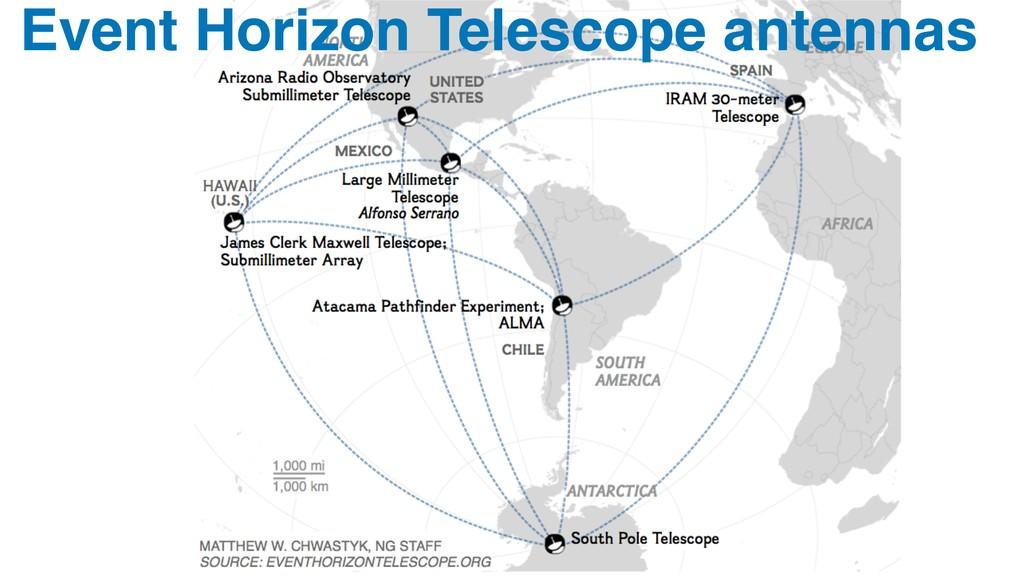 Event Horizon Telescope antennas