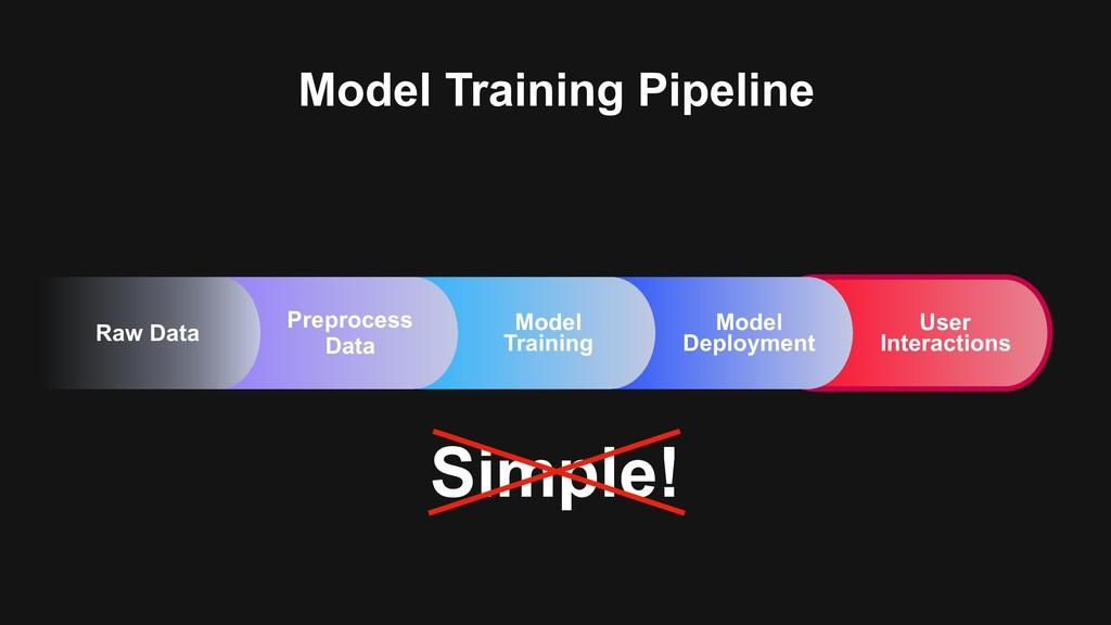 Model Training Pipeline Simple! User Interactio...