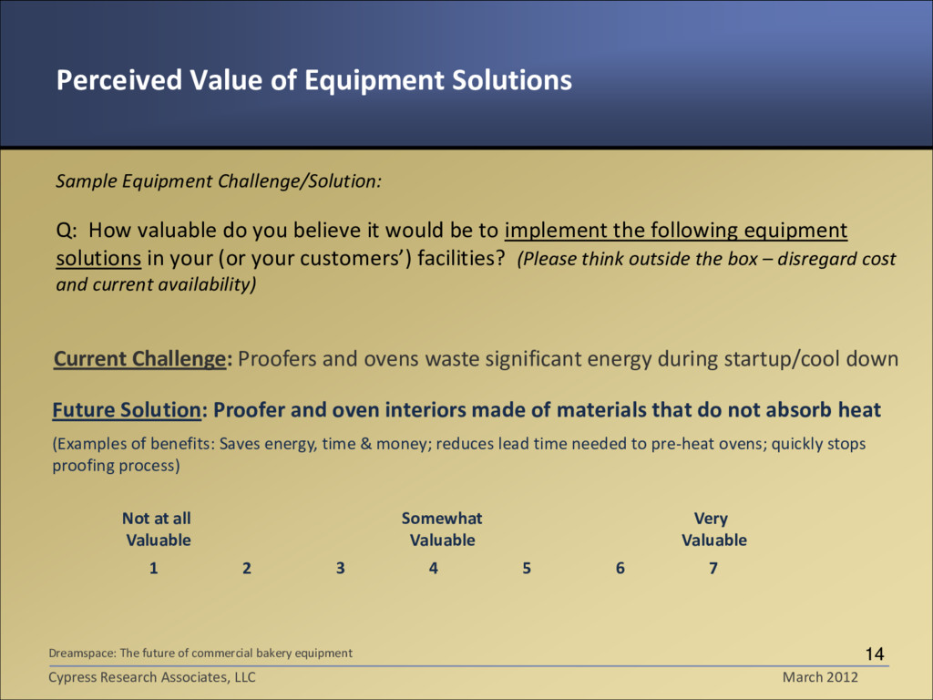 Perceived Value of Equipment Solutions Sample E...