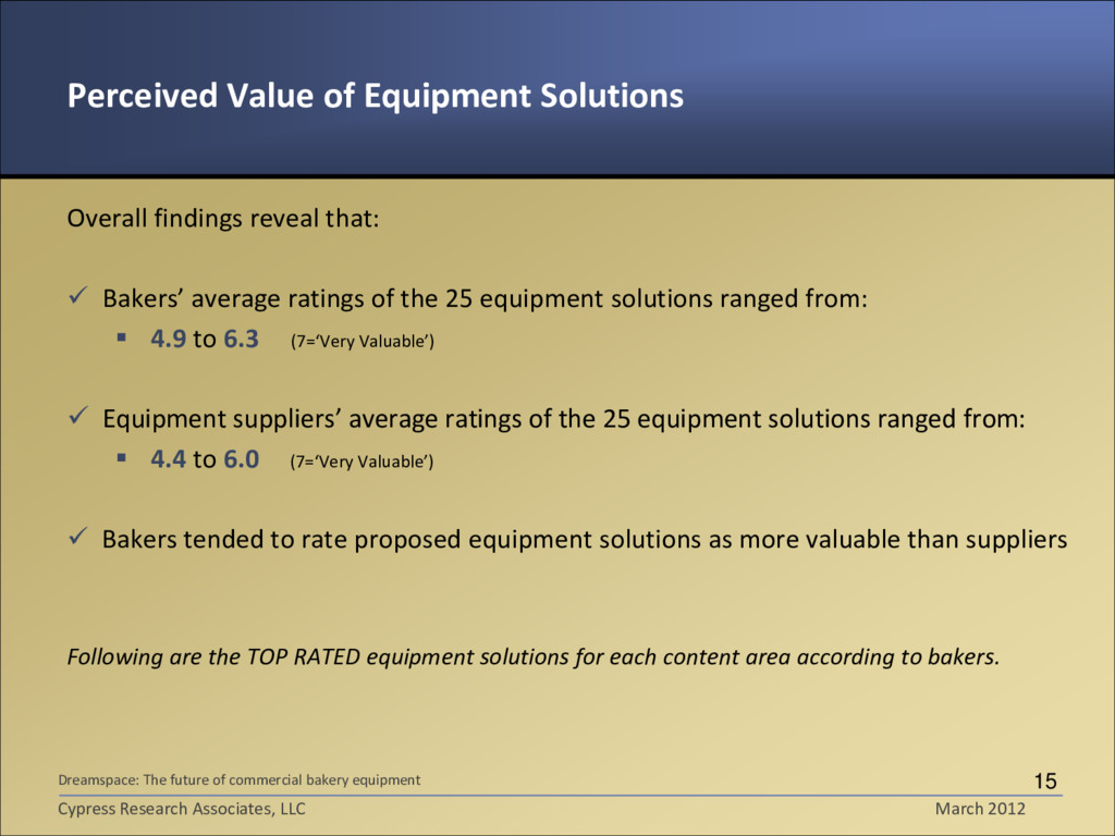 Perceived Value of Equipment Solutions Overall ...