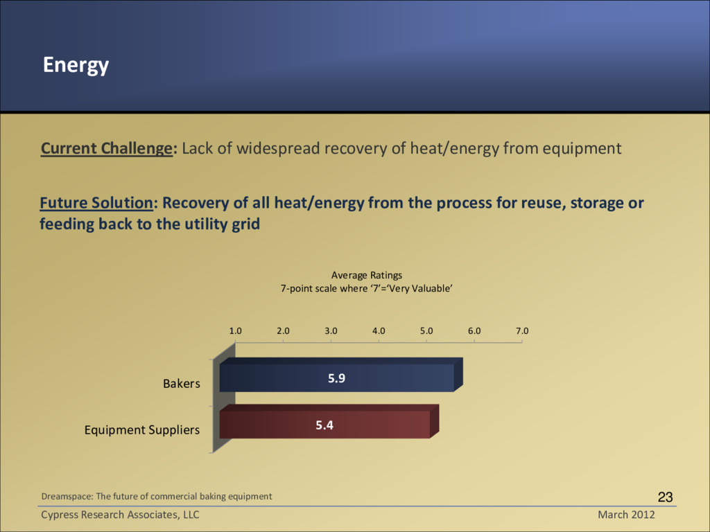 Current Challenge: Lack of widespread recovery ...