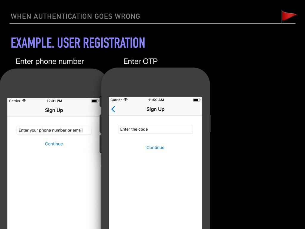 WHEN AUTHENTICATION GOES WRONG EXAMPLE. USER RE...