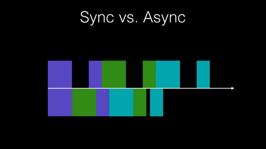 Sync vs. Async