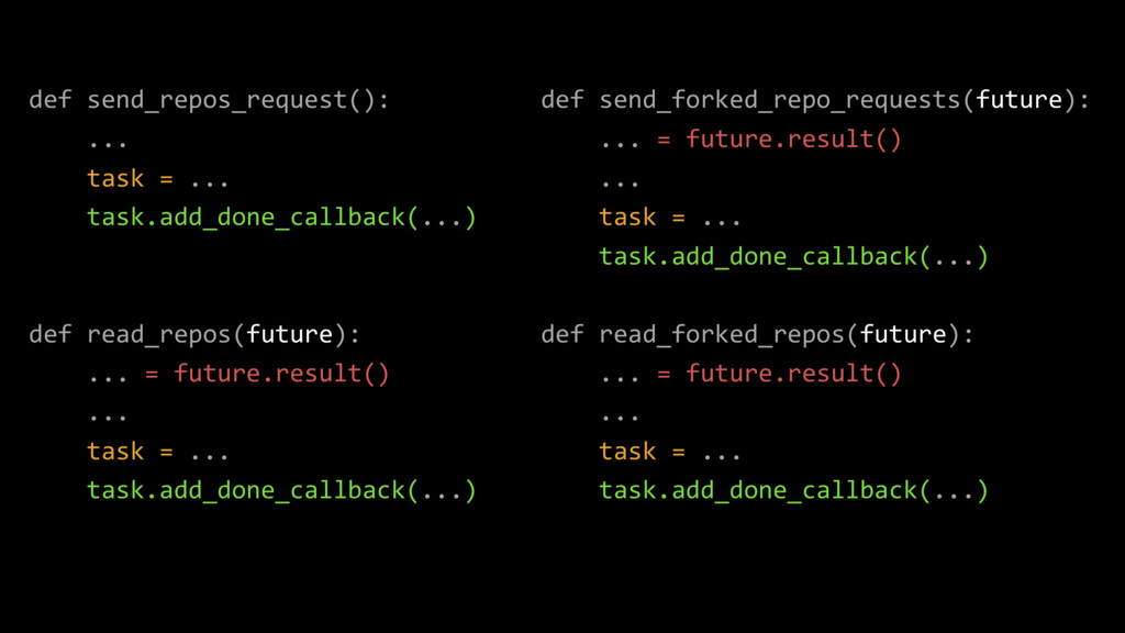 def send_repos_request(): ... task = ... task.a...