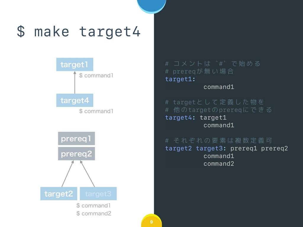 $ make target4 9 # コメントは `#` で始める # prereqが無い場合...