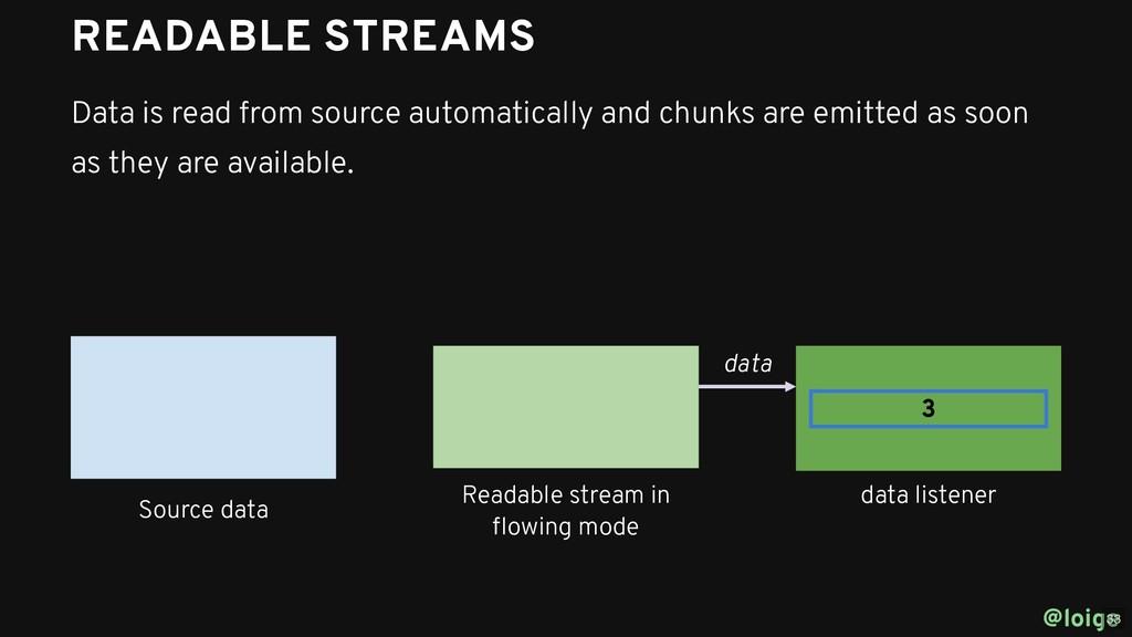 @loige 3 Source data Readable stream in flowing ...