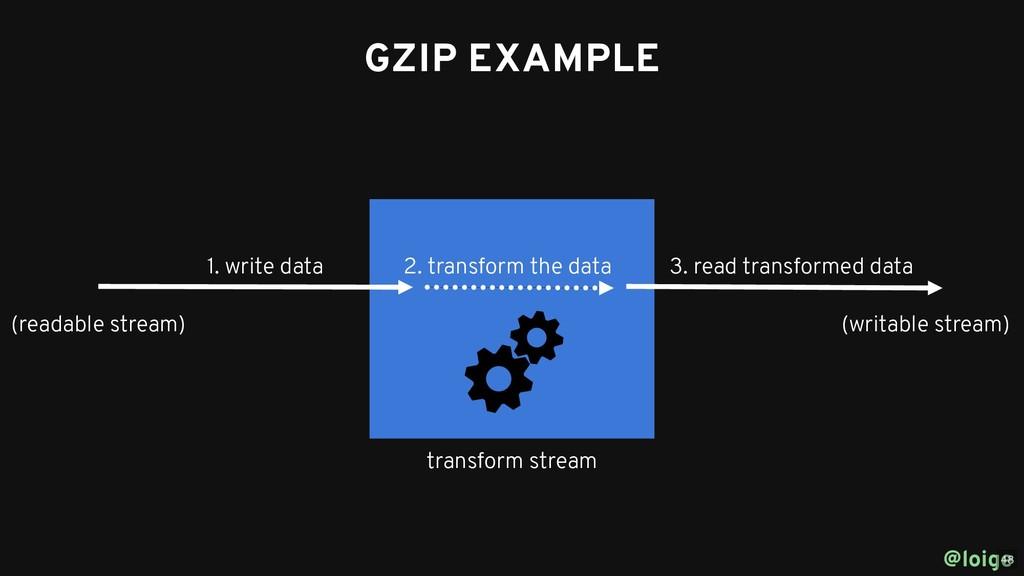 GZIP EXAMPLE GZIP EXAMPLE 1. write data transfo...
