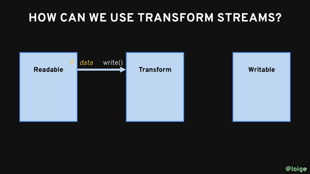 HOW CAN WE USE TRANSFORM STREAMS? HOW CAN WE US...